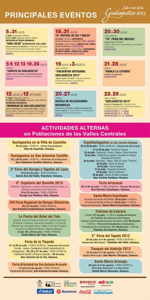 Programa de Actividades Guelaguetza 2013
