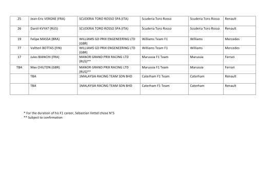 2014-f1-entry-list-2