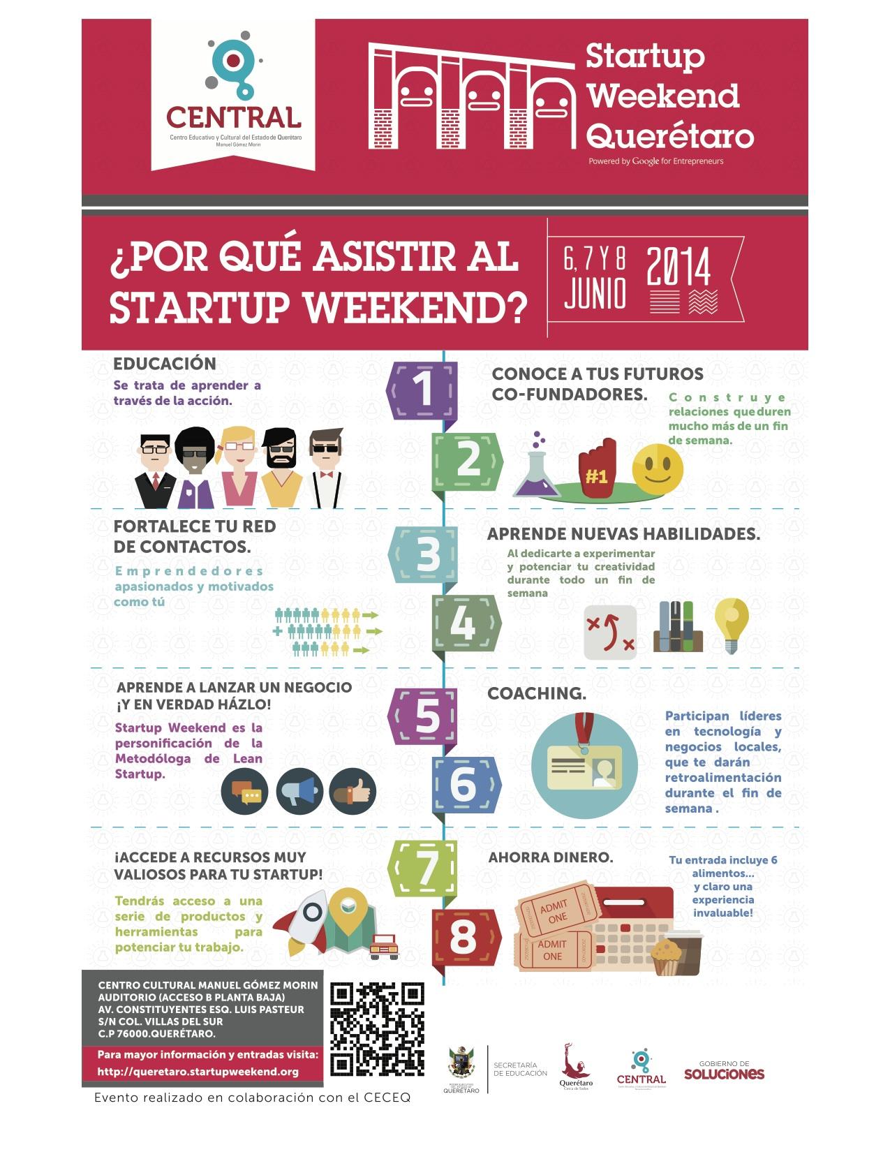Jóvenes llevarán a cabo Startup Weekend en Querétaro
