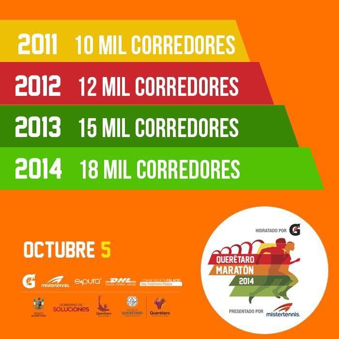 Listo el Querétaro Maratón 2014, lugares agotados