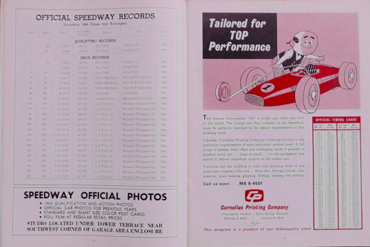 1965 Indy 500 race programme 12
